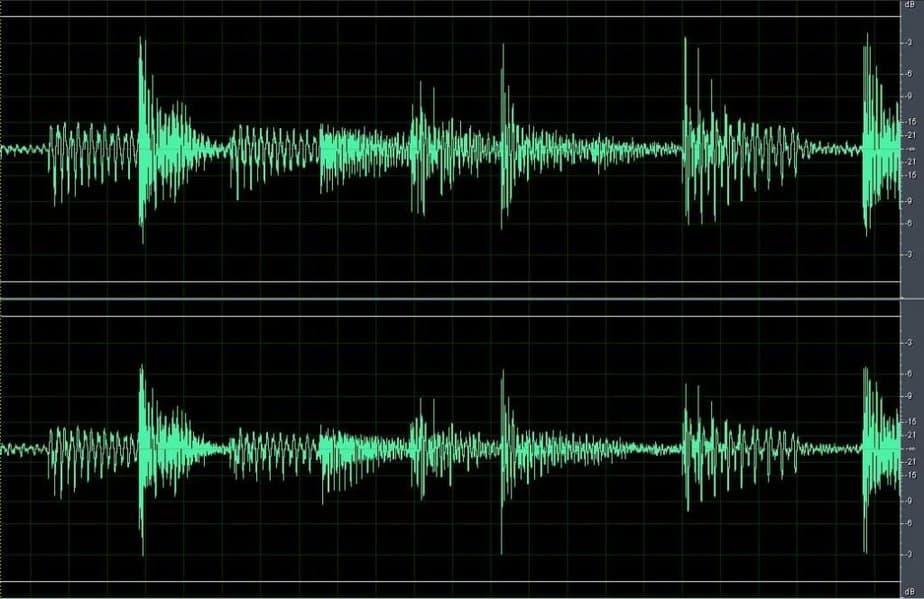Sound Analysis