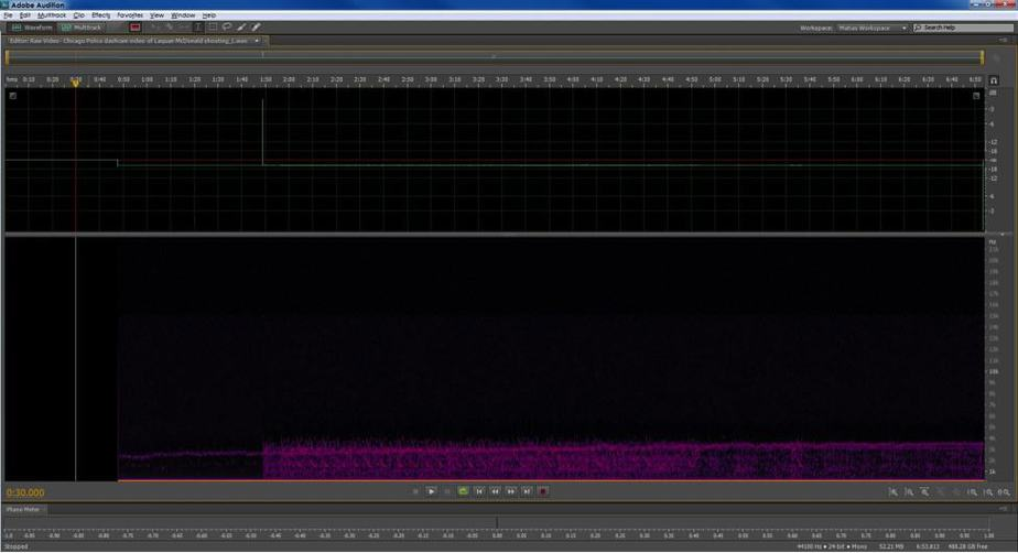 Frequency Analysis Laquan 5