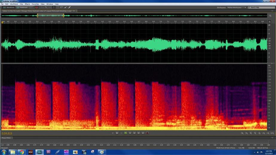 Frequency Analysis Laquan 6